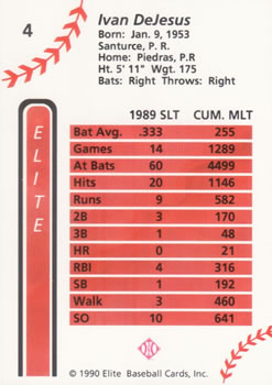 1990 Elite Senior League #4 Ivan DeJesus Back