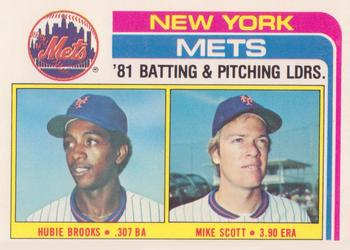 1982 Topps - Team Checklists #246 Mets Team Leaders (Hubie Brooks / Mike Scott) Front