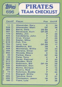 1982 Topps - Team Checklists #696 Pirates Team Leaders (Bill Madlock / Buddy Solomon) Back