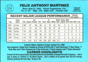 1986 Donruss #514 Tippy Martinez Back