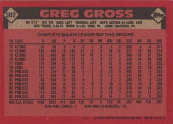 1986 Topps #302 Greg Gross Back
