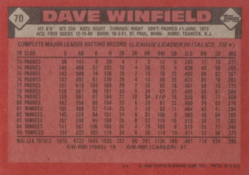1986 Topps #70 Dave Winfield Back