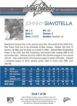 2012 MultiAd Omaha Storm Chasers #1 Johnny Giavotella Back