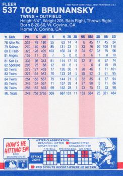 1987 Fleer #537 Tom Brunansky Back