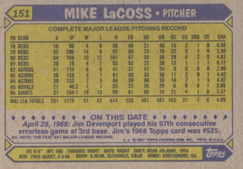 1987 Topps #151 Mike LaCoss Back