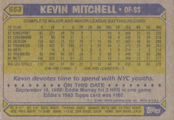 1987 Topps #653 Kevin Mitchell Back