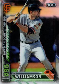 Mac Williamson Gallery | The Trading Card Database