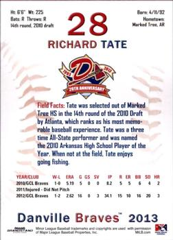 2013 Grandstand Danville Braves #NNO Richard Tate Back