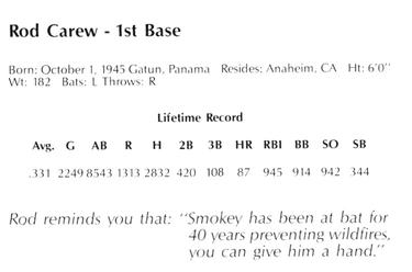 1984 California Angels Smokey #NNO Rod Carew Back
