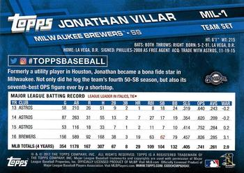 2017 Topps Milwaukee Brewers #MIL-1 Jonathan Villar Back