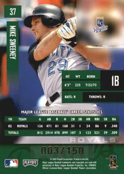 Mike Sweeney Gallery | The Trading Card Database