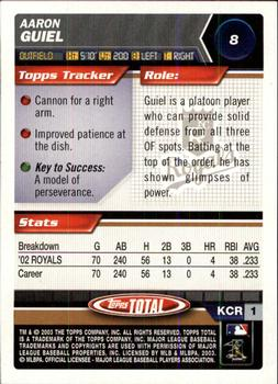 2003 Topps Total - Silver #8 Aaron Guiel Back