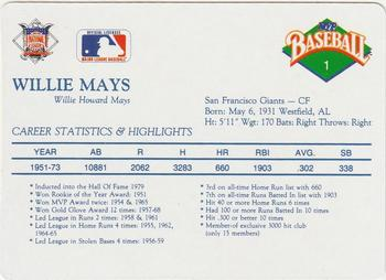 1990 MVP Sportscards Baseball All-Star Card Game #1 Willie Mays Back