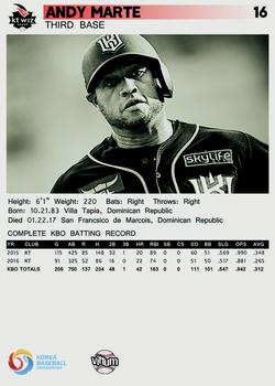 2016 Vittum KBO Foreign Attack #16 Andy Marte Back