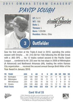 2011 Multi-Ad Omaha Storm Chasers #10 David Lough Back