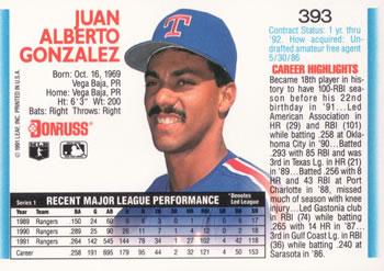 Juan Gonzalez Gallery The Trading Card Database