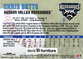 2018 Grandstand Hudson Valley Renegades #NNO Chris Betts Back