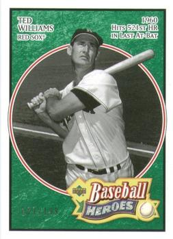 Ted Williams Gallery The Trading Card Database