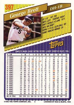 1993 Topps #397 George Brett Back