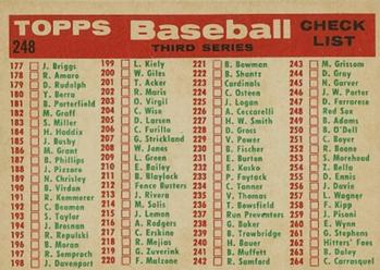 1959 Topps #248 Boston Red Sox Back