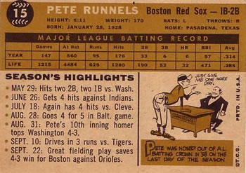 1960 Topps #15 Pete Runnels Back