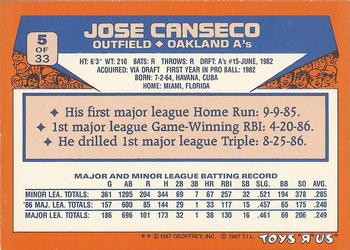 1987 Topps Toys 'R' Us Rookies #5 Jose Canseco Back