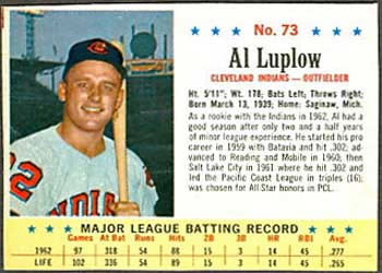 1963 Post Cereal #73 Al Luplow Front