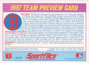 1987 Sportflics Team Preview #9 Marty Barrett / Don Baylor / Wade Boggs / Dennis Boyd / Roger Clemens / Pat Dodson / Dwight Evans / Mike Greenwell / Dave Henderson / Bruce Hurst / Jim Rice / Calvin Schiraldi Back