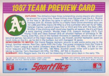1987 Sportflics Team Preview #23 Jose Canseco / Alfredo Griffin / Reggie Jackson / Carney Lansford / Mark McGwire / Dwayne Murphy / Rob Nelson / Tony Phillips / Jose Rijo / Terry Steinbach / Mike Davis / Curt Young Back