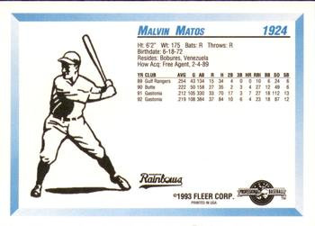1993 Fleer ProCards #1924 Malvin Matos Back