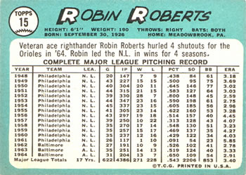 1965 Topps #15 Robin Roberts Back