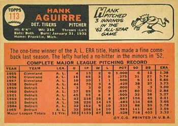1966 Topps #113 Hank Aguirre Back