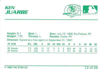1990 Star Greensboro Hornets #12 Ken Juarbe Back