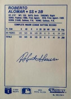1989 Kenner Starting Lineup Cards #NNO Roberto Alomar Back