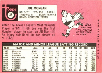 1969 Topps #35 Joe Morgan Back