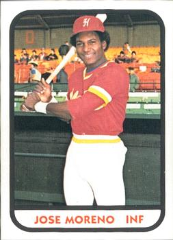 1981 Tcma Hawaii Islanders Baseball Gallery The Trading Card