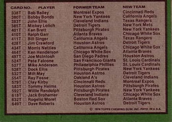 1976 Topps - Traded #NNO Traded Checklist Back