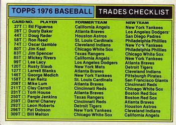 1976 Topps - Traded #NNO Traded Checklist Front
