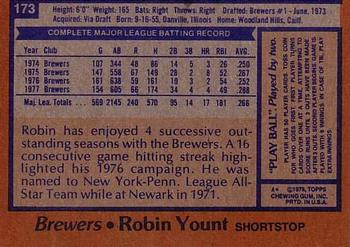 1978 Topps #173 Robin Yount Back