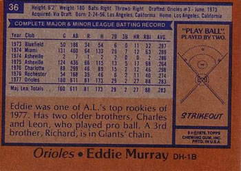 1978 Topps #36 Eddie Murray Back
