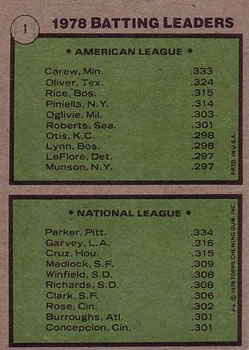 1979 Topps #1 1978 Batting Leaders - Rod Carew / Dave Parker Back