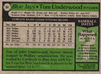 1979 Topps #64 Tom Underwood Back