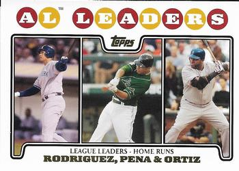Collection Gallery Cabz05 David Ortiz The Trading Card