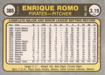 1981 Fleer #385 Enrique Romo Back