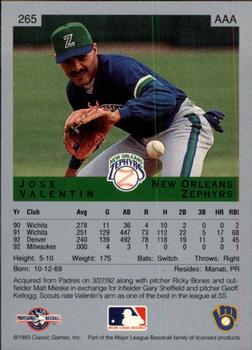 1993 Classic Best #265 Jose Valentin Back