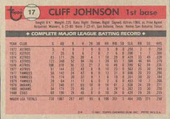 1981 Topps #17 Cliff Johnson Back