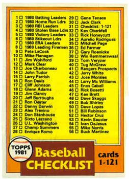 1981 Topps #31 Checklist 1-121 Front