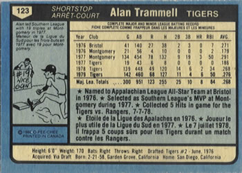 1980 O-Pee-Chee #123 Alan Trammell Back