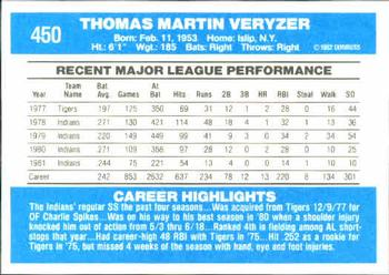 1982 Donruss #450 Tom Veryzer Back