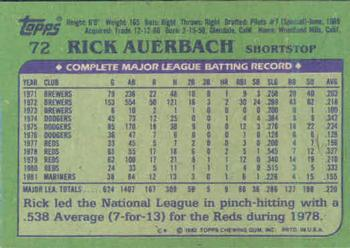 1982 Topps #72 Rick Auerbach Back